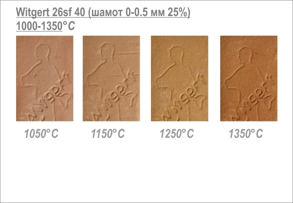 """№26 sf """"Indian Summer"""", шамотная масса 40% (0-0,5 мм) Witgert"""