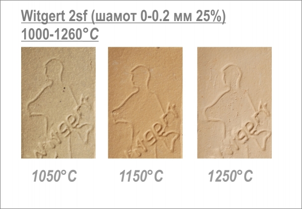 """№2 sf """"leather"""", шамотная масса 25% (0-0,2 мм) Witgert"""