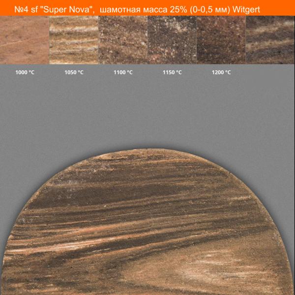"""№4 sf """"Super Nova"""", шамотная масса 25% (0-0,5 мм) Witgert"""
