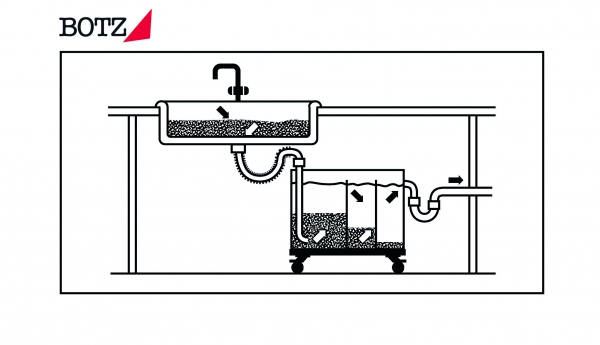 Сепаратор для глины Botz TA 103